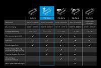 am besten ective 500w 12v zu 230v tsi serie reiner sinus wechselrichter mit nvs in 6 varianten 500w 3000w bild