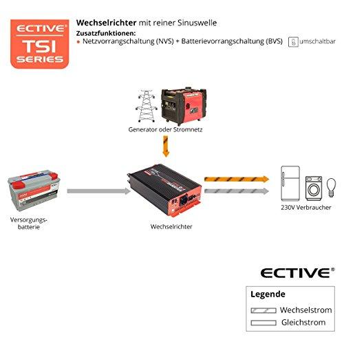 ausgefallene ective 500w 12v zu 230v tsi serie reiner sinus wechselrichter mit nvs in 6 varianten 500w 3000w foto