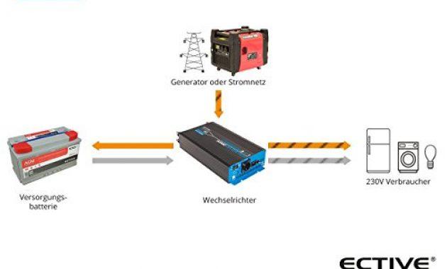 schone ective 2500w 24v zu 230v csi serie reiner sinus wechselrichter mit batterie ladegerat und nvs in 6 varianten 300w 3000w bild