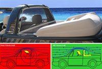 schone windschott fur cabrio bodi xl schwarz bild